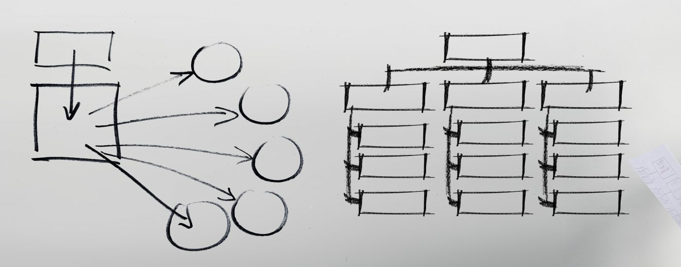 JuLis Struktur